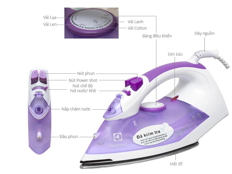 Bàn là hơi nước Electrolux ESI 4015