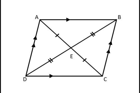 Tìm hiểu khái niệm, dấu hiệu nhận biết và cách tính diện tích hình bình hành