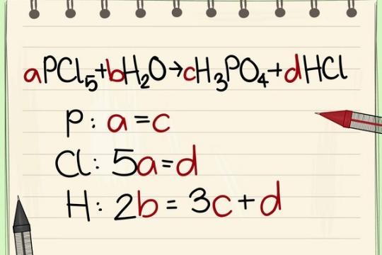 Tổng hợp những kiến thức cơ bản về phương trình hóa học