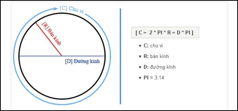 Công thức tính chu vi hình tròn là gì