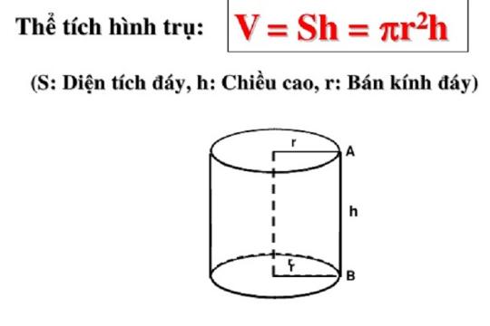 Thể tích hình trụ được tính như thế nào? Lưu ý gì khi tính thể tích hình trụ?
