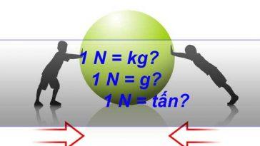 Công thức tính toán và chuyển đổi DaN ra các đơn vị đo lường khác