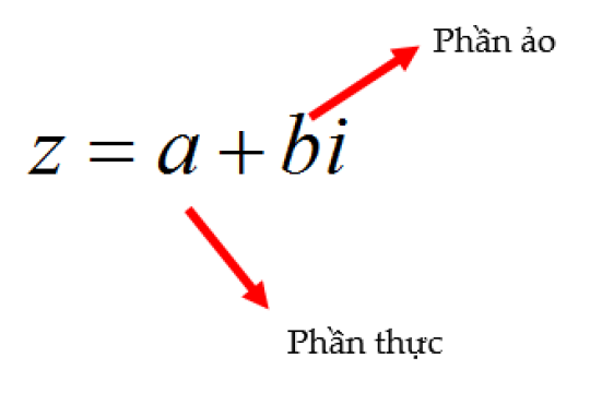 Định nghĩa về số phức và các phép toán liên quan về số phức