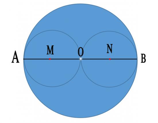 Hình vẽ bài tập 3 tính chu vi hình tròn