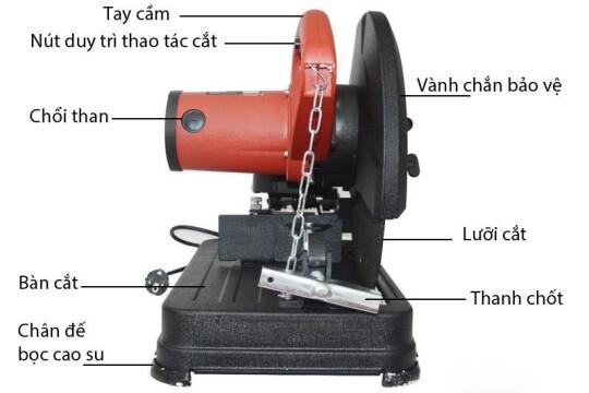 Review top 5 máy cắt sắt Trung Quốc hiệu quả cho mọi loại chất liệu