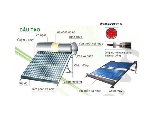 Máy nước nóng năng lượng mặt trời Sơn Hà Ống dầu 180l