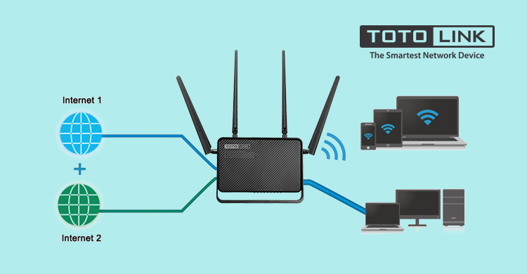 router wifi1