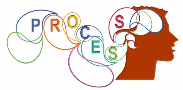 Tìm hiểu về process