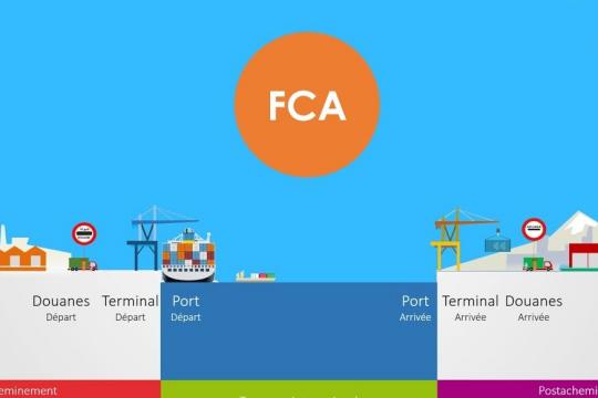 FCA là gì? Có những trách nhiệm nào của các bên liên quan không?